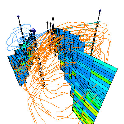 Tecplot RS helps engineers manage and analyze simulation data, uncover knowledge about reservoir model behavior, and gain confidence in making crucial decisions.